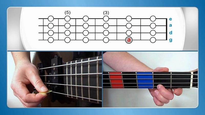 sviranje bas gitare po notama