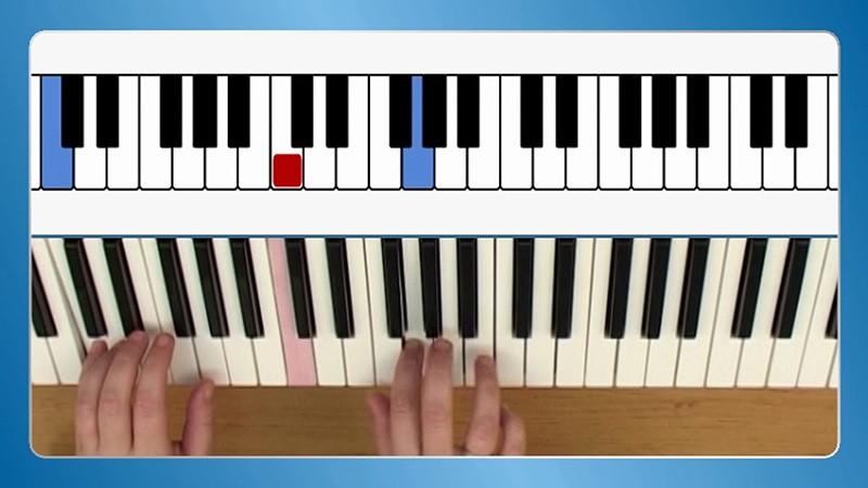sviranje klavira početnici